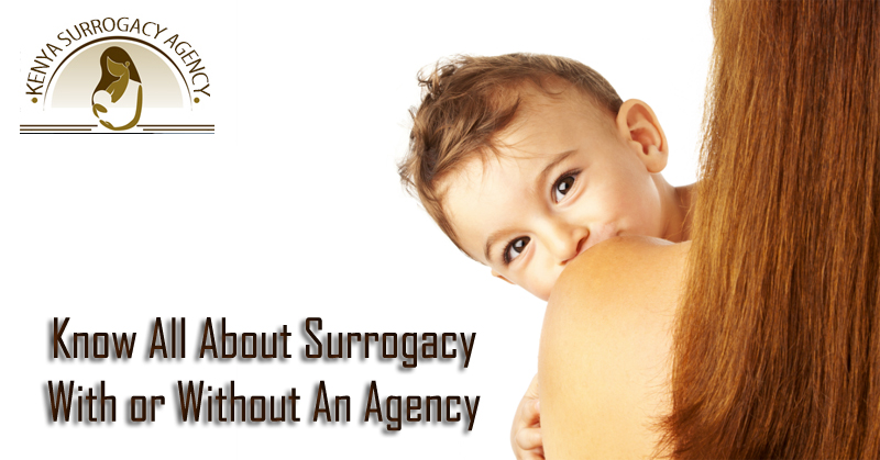 About Surrogacy